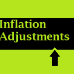 IRS Announce Inflation adjustments for 2014