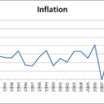 In 2015, Various Tax Benefits Increase Due to Inflation Adjustments